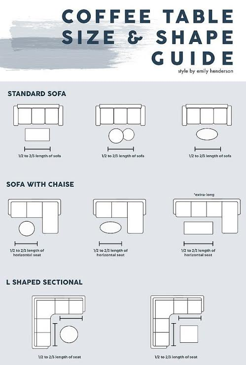 Coffe table size and shape guide for your living room. Design by Emily Henderson. Living room decor ideas
